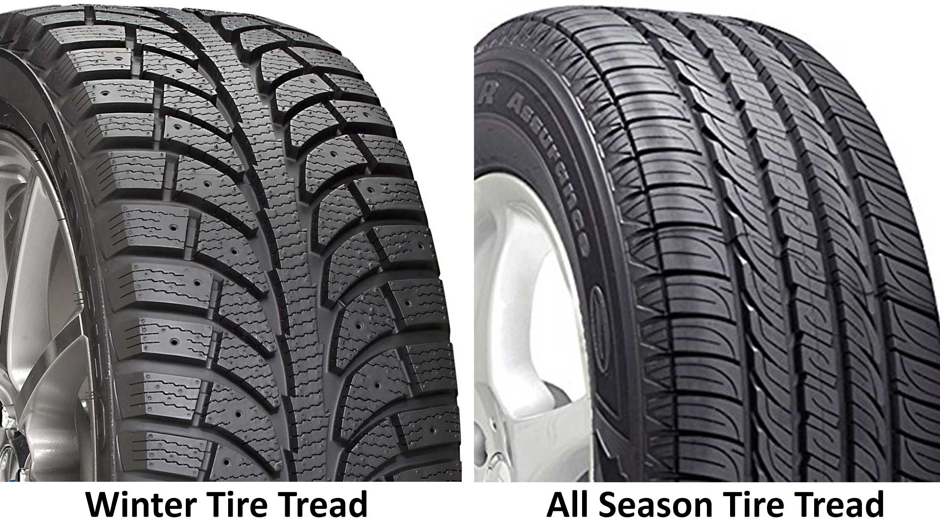 winter tires vs all season tires glocar blogs. Black Bedroom Furniture Sets. Home Design Ideas